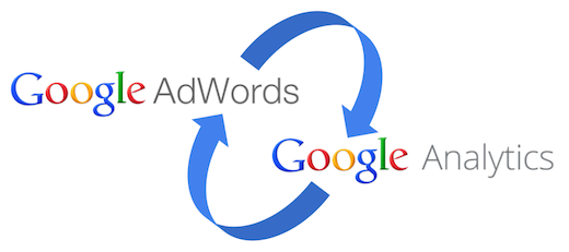 Google analytics and google adwords яндекс директ яндекс директ яндекс директ